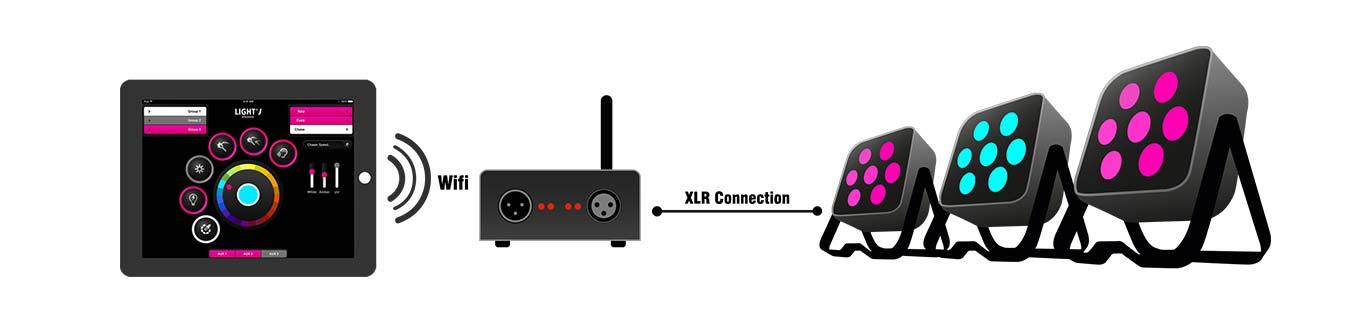 freeDMX AP Wi-Fi Interface - eurolite